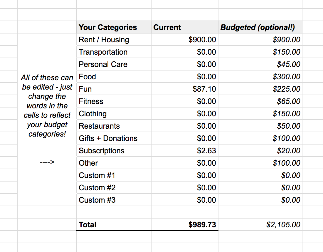 Here's where you can edit the categories in the track your spending spreadsheet.
