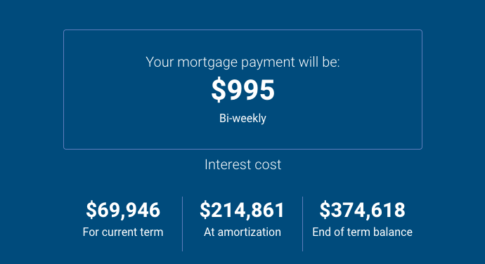 BMO payment calculator