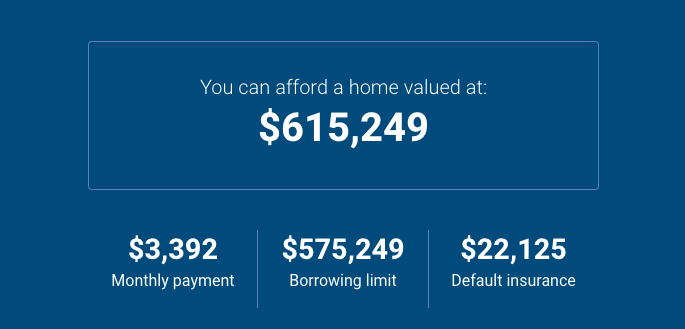 BMO affordability calculator